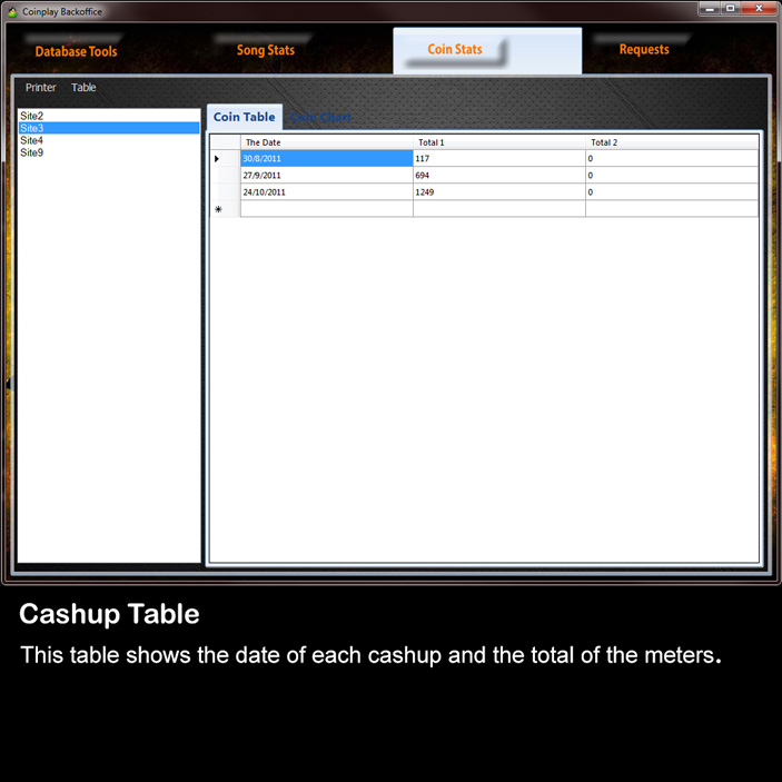 Cashup Table